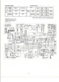 wiring diagram for polaris 850 polaris logo decal polaris