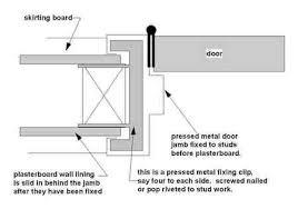 Interior Door Lining Homeofficedecoration How To Build A Door Jamb For An Exterior Door