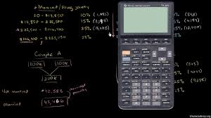 basics of us income tax rate schedule video khan academy