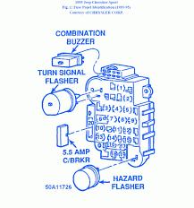 xj fuse box wiring diagrams