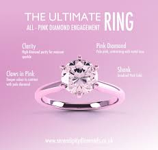 Pink Wedding Rings by The Ultimate All Pink Diamond Engagement Ring Just For Fun
