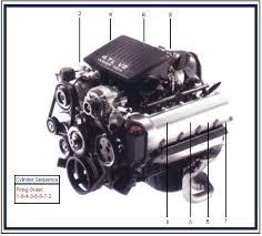 2002 jeep liberty cylinder order cylinder sequence firing order v 8 4 7 jeep forum