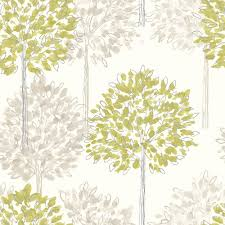 arthouse opera boulevard green wallpaper at wilko com