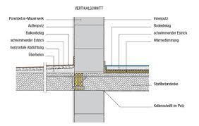 balkon abdichten terrasse beton abdichten wie frag mutti forum