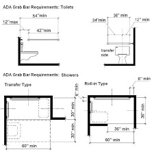 Ada Requirements For Bathrooms by Bathroom Design Ada Bathroom Design Guidelines Ada 2010