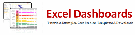 Excel Dashboard Templates Excel Dashboards Templates Tutorials Downloads And Exles