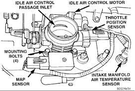 map sensor jeep 1998 jeep grand laredo coil map sensor rotor wont start