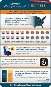 Washington travel companies images Greyhound express bus schedules washington dc express wanderu jpg