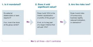 to centralize or not to centralize mckinsey u0026 company