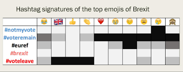 Flag Emoji Meaning Here Are The Most Popular Emojis From The Brexit Reaction