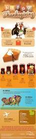 thanksgiving trivia games 20 fascinating infographics on thanksgiving 2013 infographics