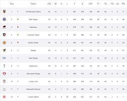 wales premier league table the state of play who will finish where in europe s domestic