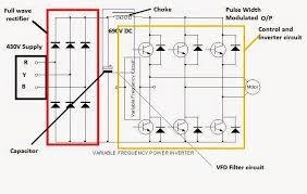 electrical standards variable frequency drive working principle