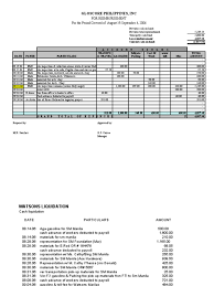 Petty Cash Expense Report Template by Template Liquidation Report Sample Documents Sample Resume Nursing