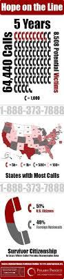 human trafficking how us states fare human trafficking