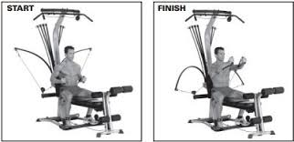 Narrow Grip Bench Best Bowflex Exercises For Chest Train Those Pecs