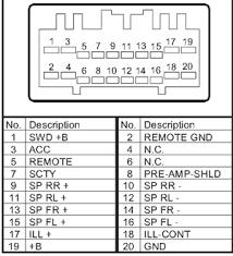 1999 honda odyssey radio wiring diagram wiring diagram and