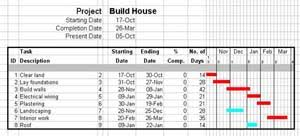 Critical Path Template Excel Projex Homepage Gantt Charts Excel