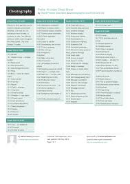 police 10 codes cheat sheet by davidpol download free from
