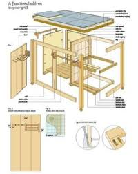Popular Woodworking Magazine Pdf Download by Dust Collection Tips Dust Collection