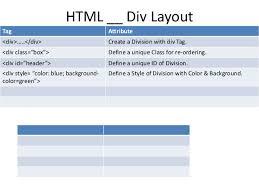 html div tag html basic by abdulla al baset