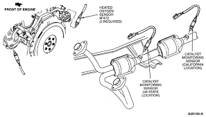 2001 ford f150 oxygen sensor location how many oxygen sensors are on a 1996 ford f 150 with a 5 0 liter