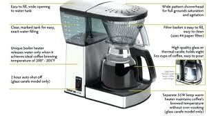 Cool Bonavita 8 Cup Coffee Maker With Thermal Carafe Q 8 Cup