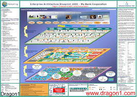 fresh enterprise architecture roadmap template design decorating