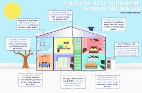 energy efficient home design tips dazzling energy efficient home ideas list cost house plans most