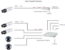 mengenal sistem kamera cctv pabx u0026 cctv