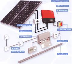 off grid projects solar panel systems projects diy power