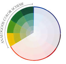 color harmonies color schemes colors colors colors