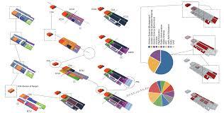 perfect architecture design diagram enter image description here