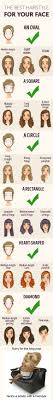 hairstyles based on the shape of head the best hairstyle for your face shape face shapes easy