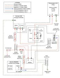 wiring diagrams household wiring domestic wiring system basic