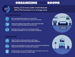 Organizing A Living Room by How To Organize Room By Room Valley Storage