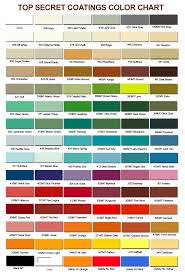 9 best images of red car paint color chart automotive car paint