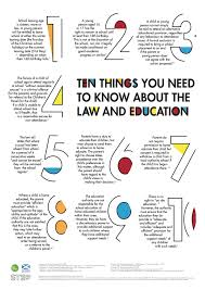 10 things you need to about the and education step
