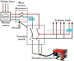 standby generator wire diagram wiring diagrams