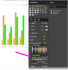 getting started with color formatting and axis properties power