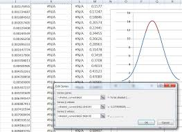 Bell Curve Excel Template Advanced Graphs Excel Shading A Distribution Curve