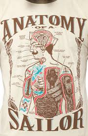Human Anatomy T Shirts Maiden Voyage Anatomy Of A Sailor T Shirt Sourpuss Clothing