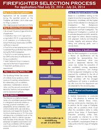2014 hiring process joinlafd los angeles fire department