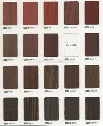 Kitchen Cabinet Materials by Modern Kitchen Cabinets Material Hpl Design Buy Kitchen Cabinets