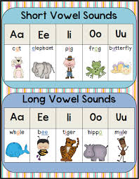 free long and short vowel poster kindergartenklub com