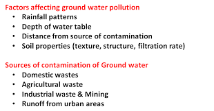 Water Properties Table Water Pollution