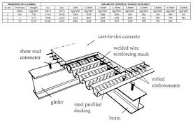 metal corrugated sheets rezapolymers