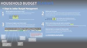 Budget Calculator Excel Spreadsheet Download Excel Personal Expense Tracker 7 Templates For Tracking