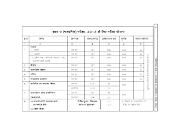 th grade english grammar worksheets math worksheet rajasthan cbse