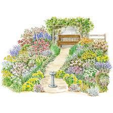 132 best landscaping plans images on pinterest gardening